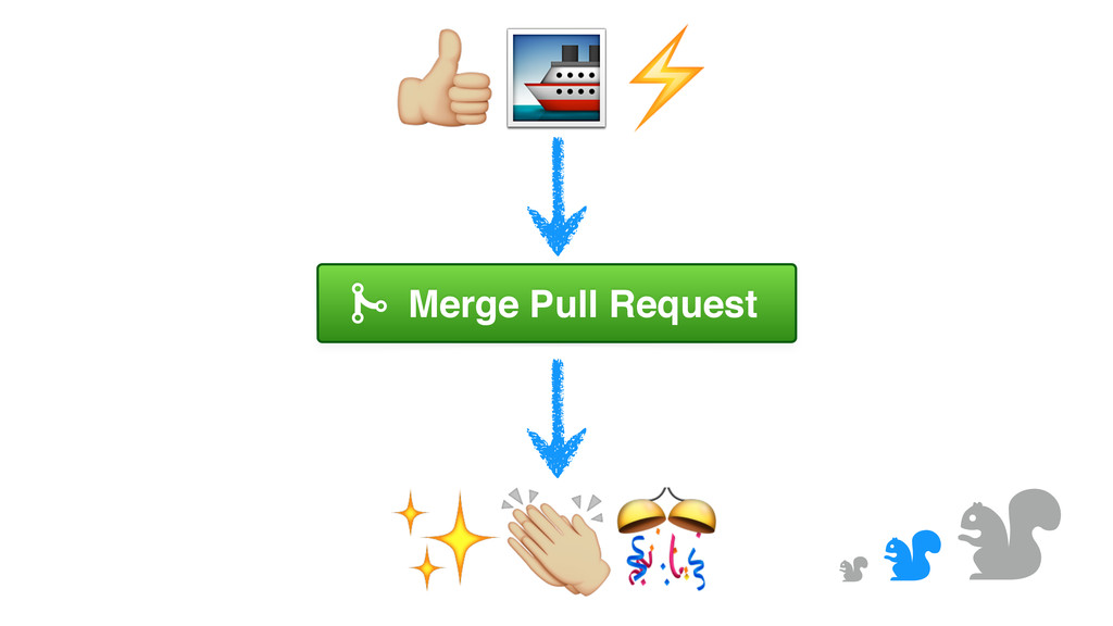 & & & #⚡ % Merge Pull Request ✨)