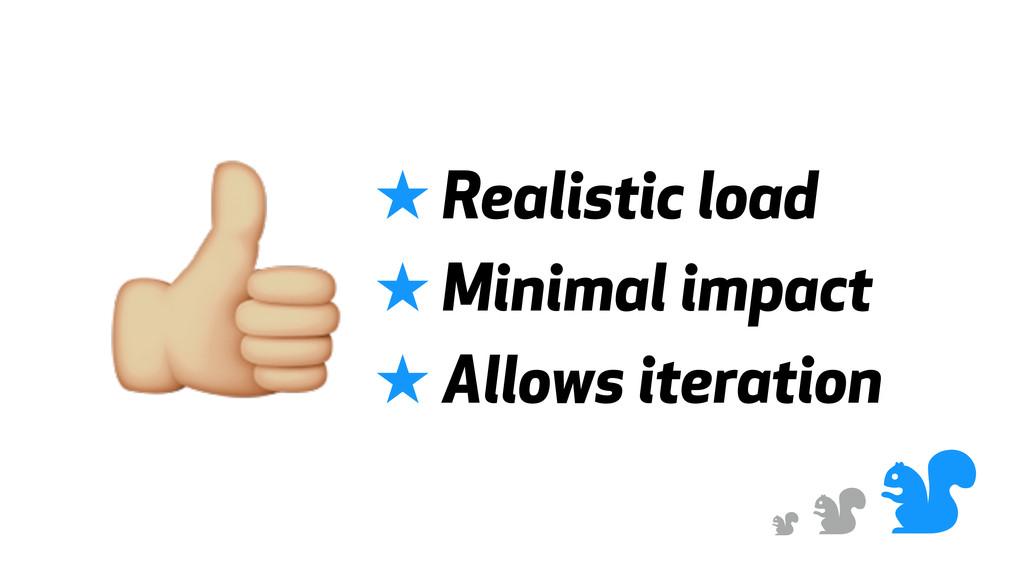 & & & #★ Realistic load ★ Minimal impact ★ Allo...