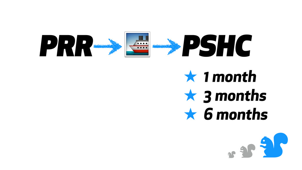 & & & PRR  PSHC ★ 1 month ★ 3 months ★ 6 months