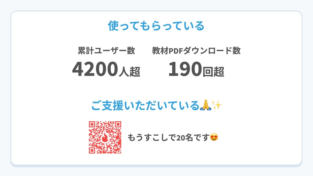 使ってもらっている ご支援いただいている 累計ユーザー数 教材PDFダウンロード数 4200人...