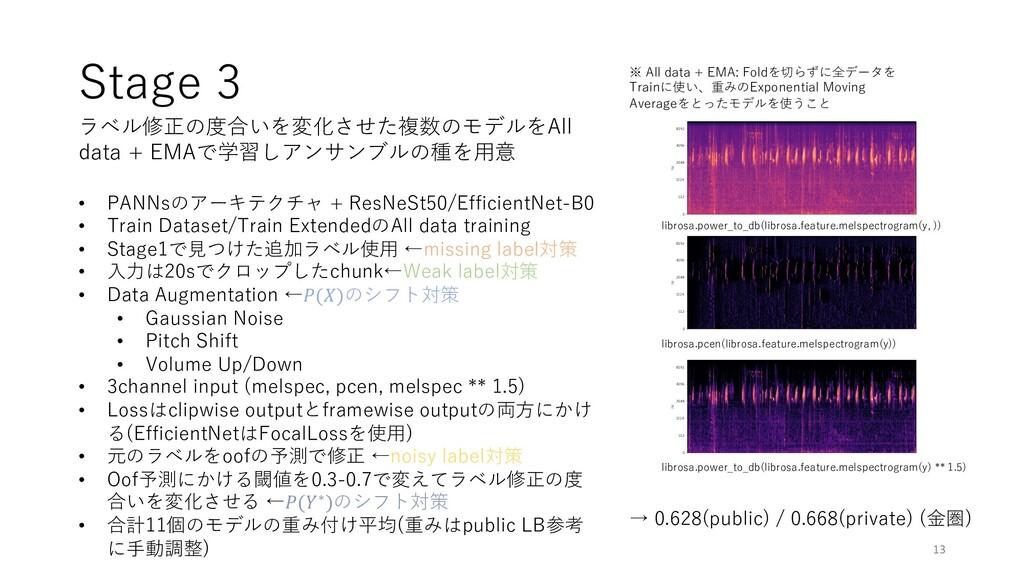 Stage 3 13 ラベル修正の度合いを変化させた複数のモデルをAll data + EMA...