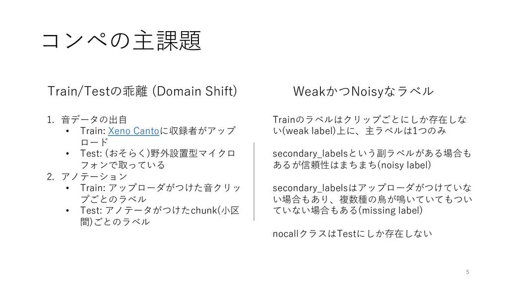 コンペの主課題 Train/Testの乖離 (Domain Shift) WeakかつNois...