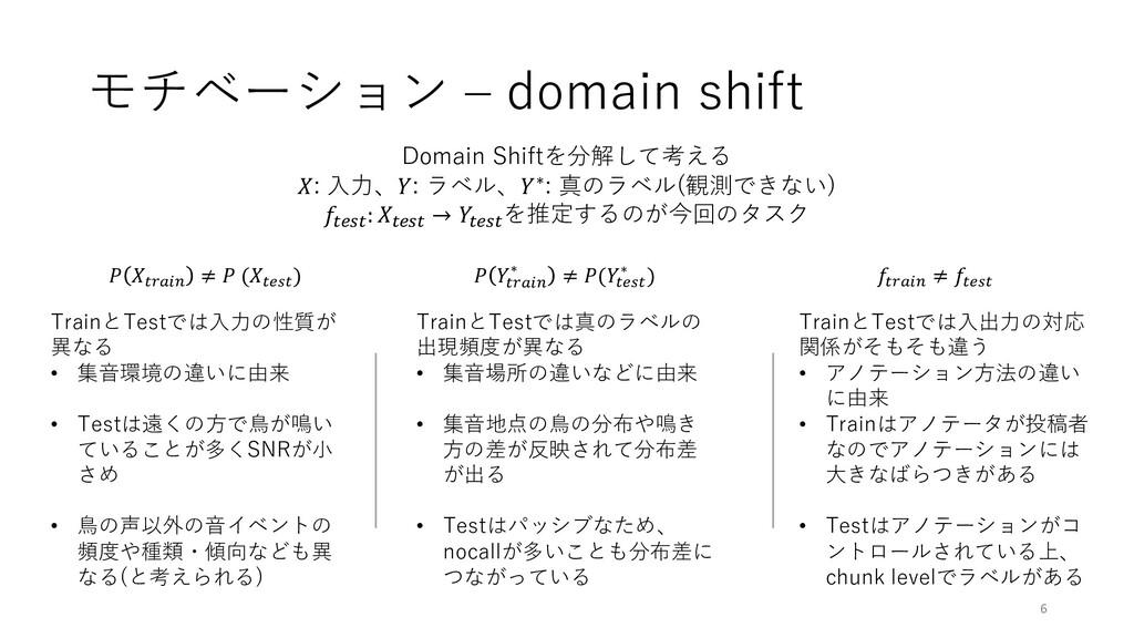 モチベーション ‒ domain shift Domain Shiftを分解して考える : ⼊...