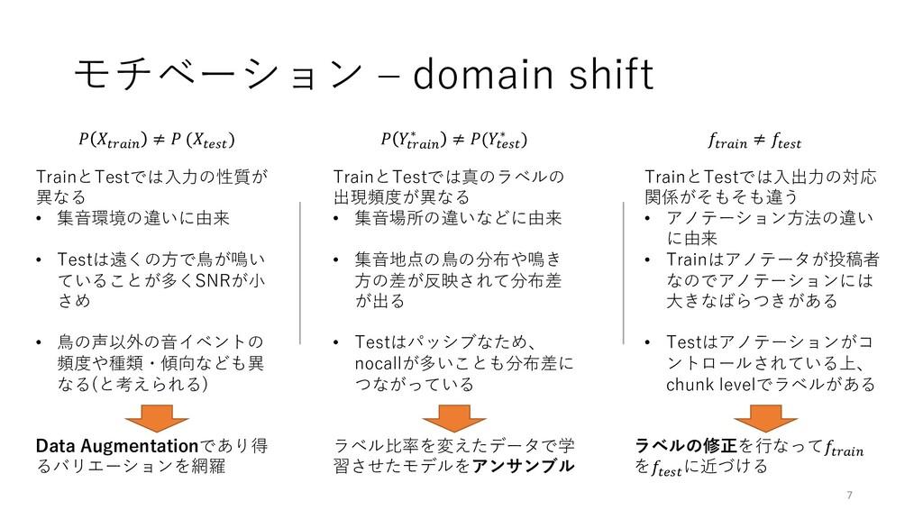 モチベーション ‒ domain shift TrainとTestでは⼊⼒の性質が 異なる •...
