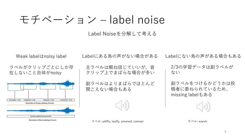 モチベーション ‒ label noise Label Noiseを分解して考える Weak ...