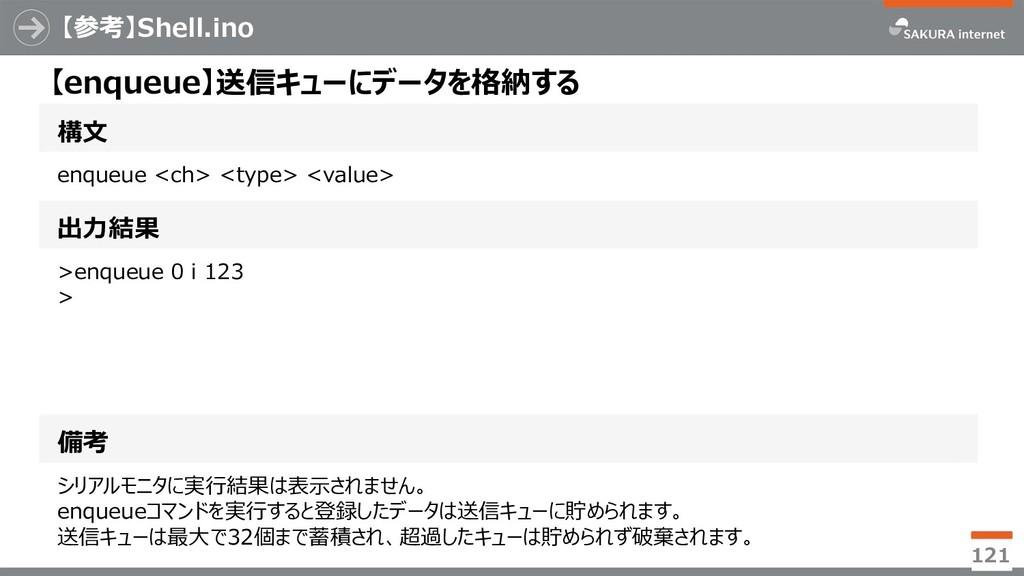 【参考】Shell.ino 121 構文 【enqueue】送信キューにデータを格納する 出力...