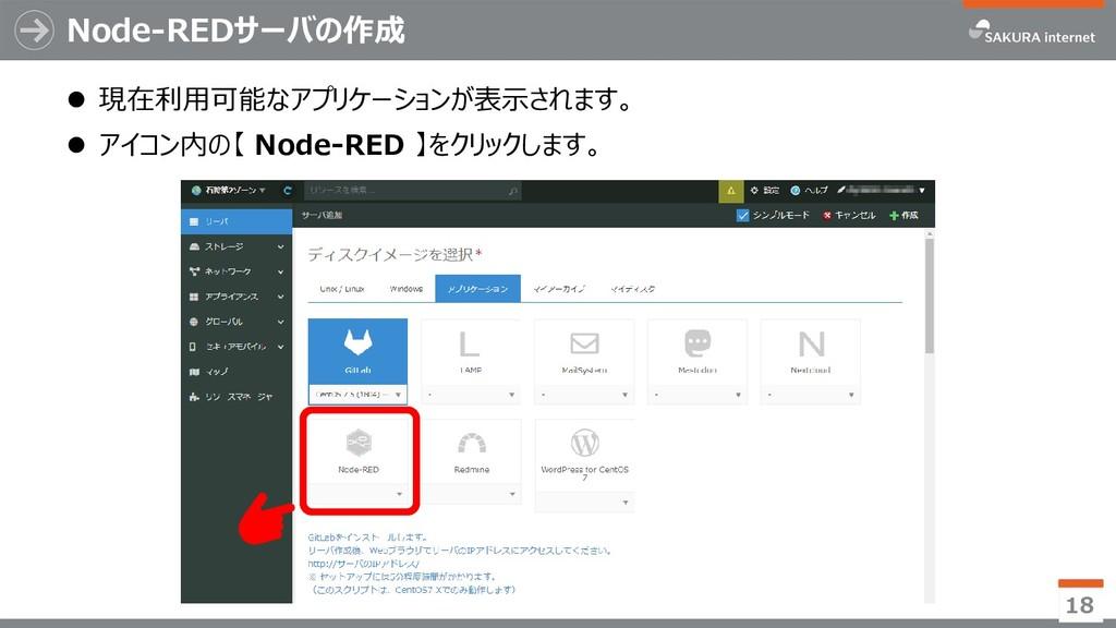 Node-REDサーバの作成 ⚫ 現在利用可能なアプリケーションが表示されます。 ⚫ アイコン...