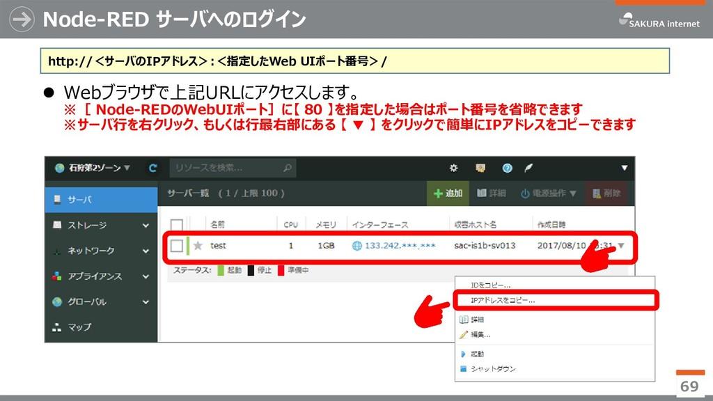 http://<サーバのIPアドレス>:<指定したWeb UIポート番号>/ Node-RED...