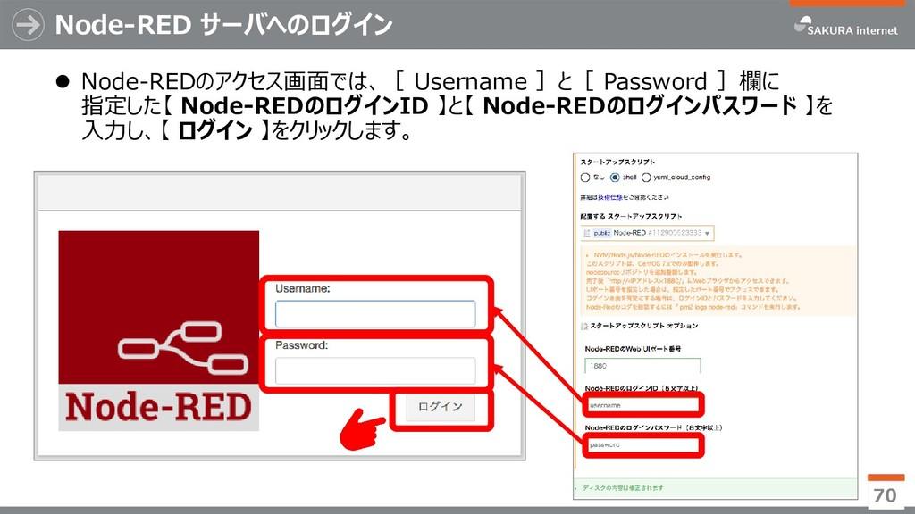 Node-RED サーバへのログイン ⚫ Node-REDのアクセス画面では、[ Userna...