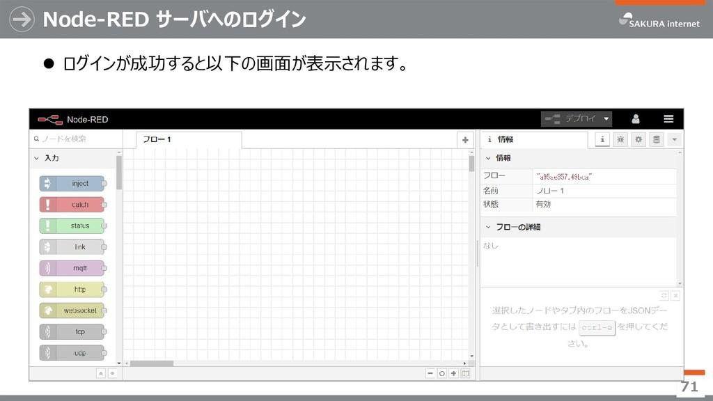 Node-RED サーバへのログイン ⚫ ログインが成功すると以下の画面が表示されます。 71