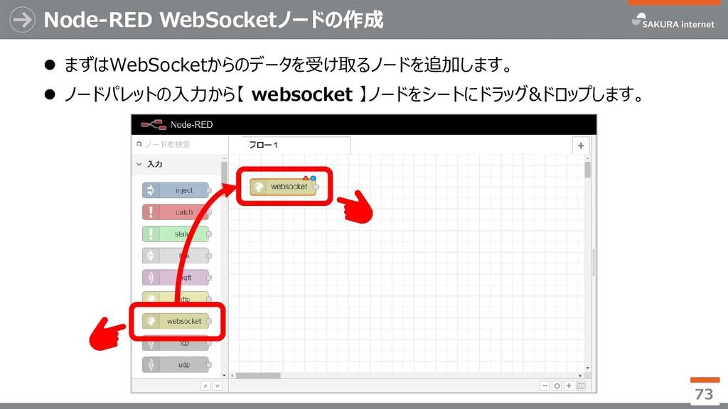 Node-RED WebSocketノードの作成 ⚫ まずはWebSocketからのデータを受...