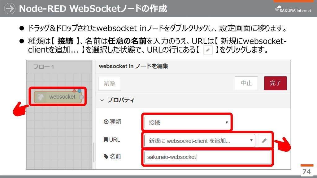 Node-RED WebSocketノードの作成 ⚫ ドラッグ&ドロップされたwebsocke...