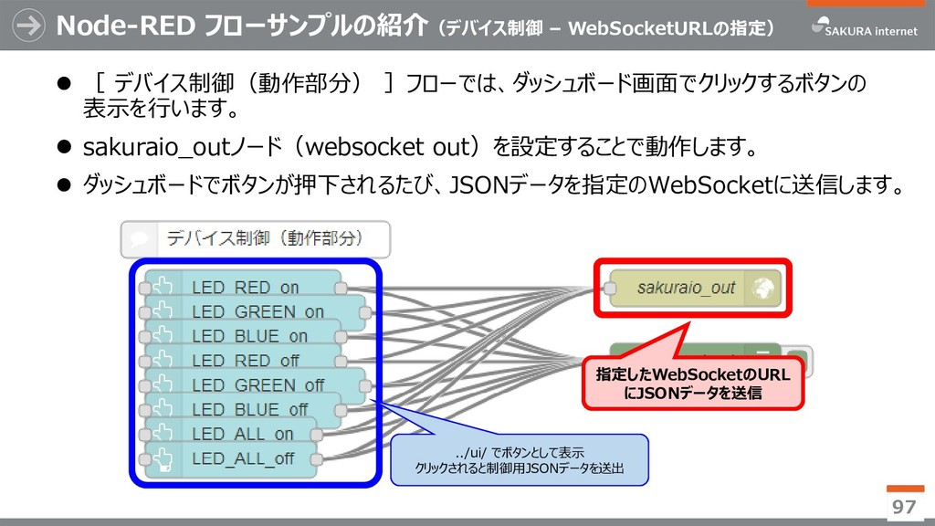 Node-RED フローサンプルの紹介(デバイス制御 – WebSocketURLの指定) ⚫...