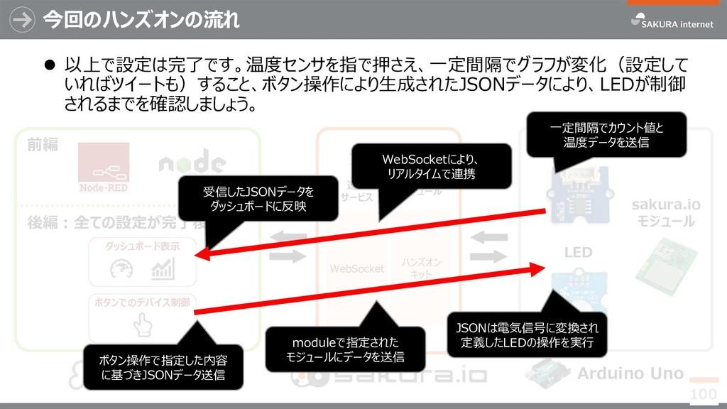今回のハンズオンの流れ 100 温度センサ sakura.io モジュール Arduino U...
