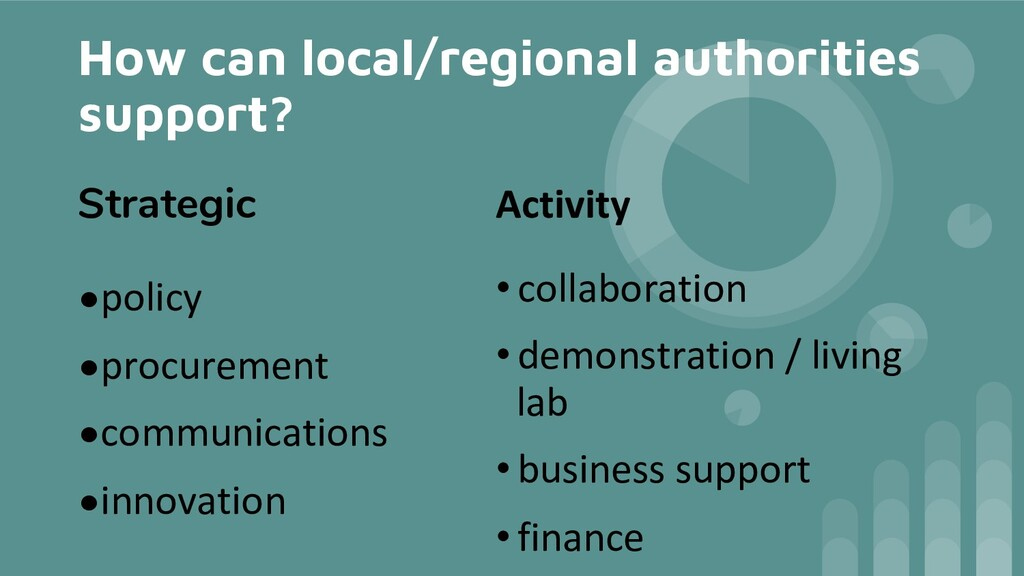 How can local/regional authorities support? Str...