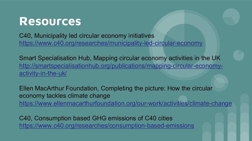 Resources C40, Municipality led circular econom...