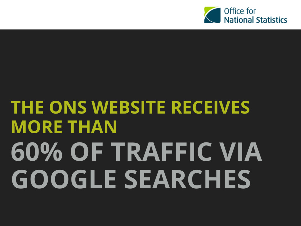 THE ONS WEBSITE RECEIVES MORE THAN  60% OF TRA...