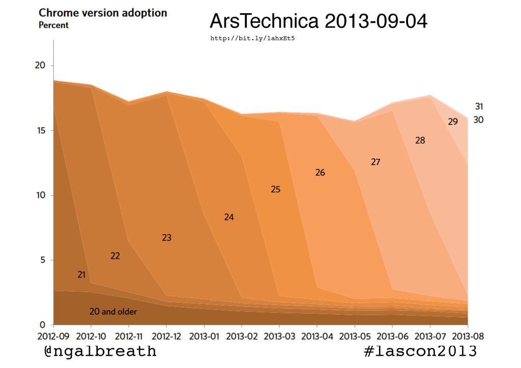 @ngalbreath #lascon2013 ArsTechnica 2013-09-04 ...