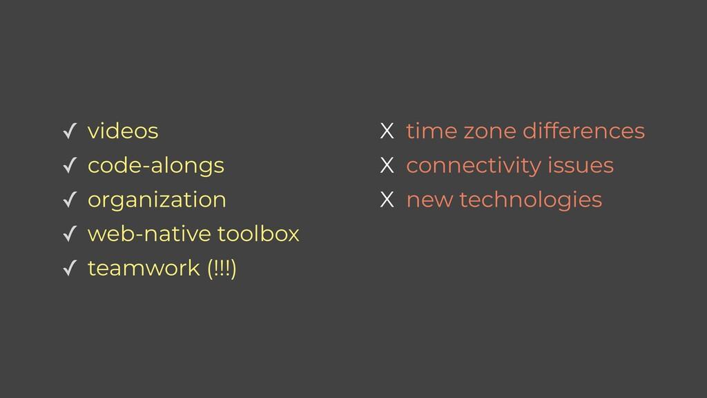 ✓ videos   ✓ code-alongs   ✓ organization   ✓ w...