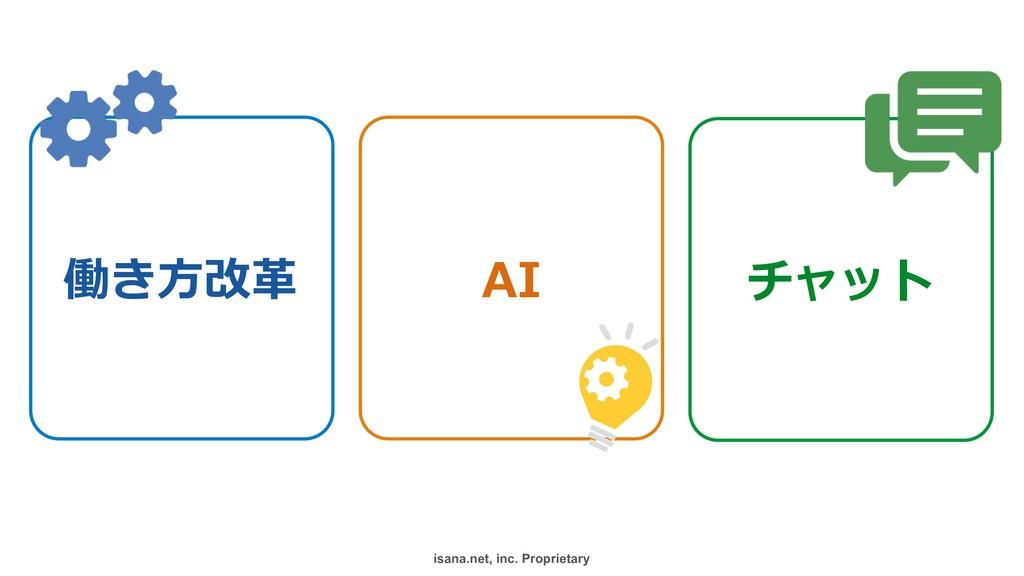 isana.net, inc. Proprietary チャット AI 働き⽅改⾰