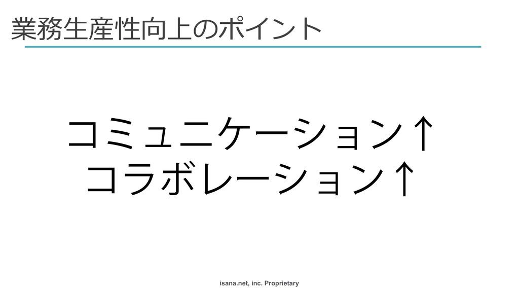isana.net, inc. Proprietary ίϛϡχέʔγϣϯˢ  ίϥϘϨʔγ...