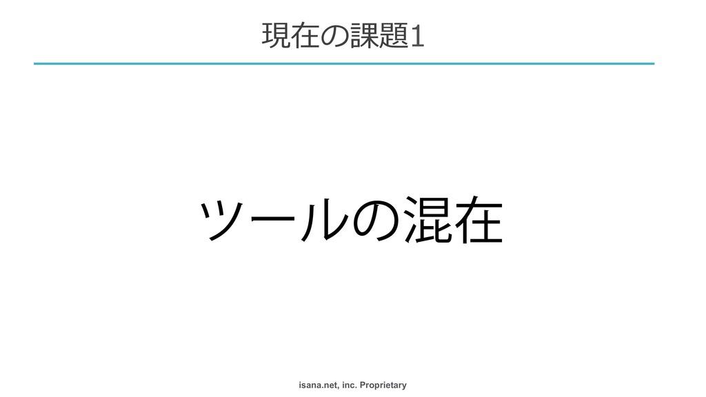 isana.net, inc. Proprietary πʔϧͷࠞࡏ  現在の課題1