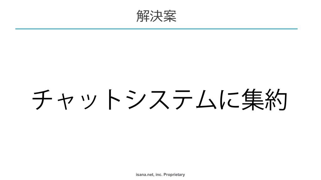 isana.net, inc. Proprietary νϟοτγεςϜʹू  解決案