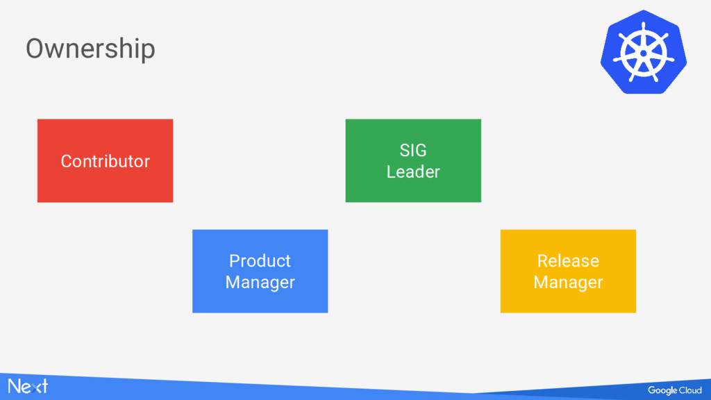 Product Manager Release Manager SIG Leader Cont...