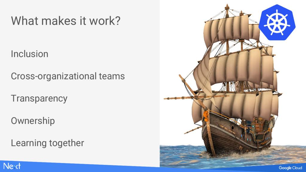 Inclusion Cross-organizational teams Transparen...