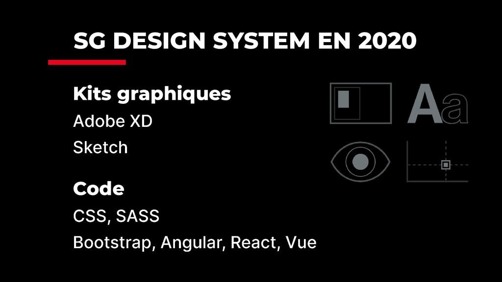 Kits graphiques Code SG DESIGN SYSTEM EN 2020