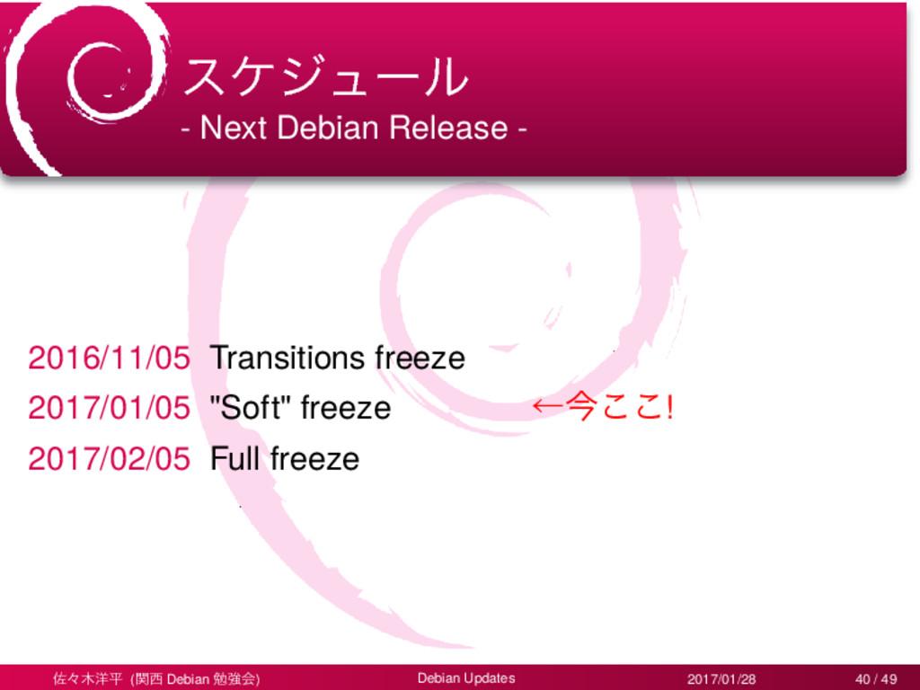 εέδϡʔϧ - Next Debian Release - 2016/11/05 Trans...