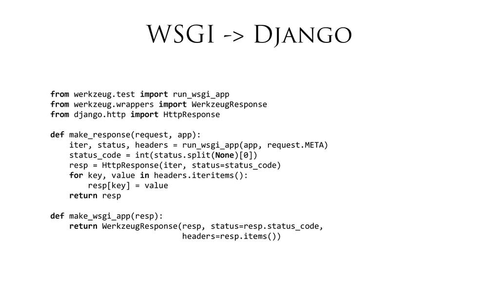 WSGI -> Django from werkzeug.test import...