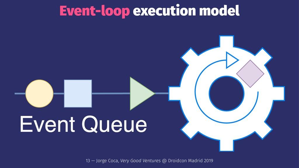 Event-loop execution model 13 — Jorge Coca, Ver...