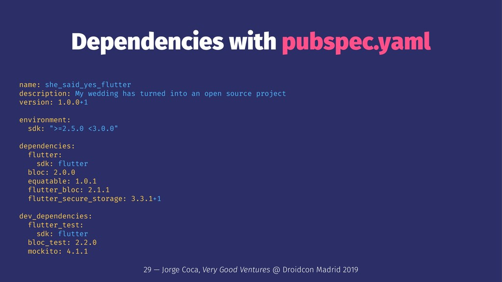 Dependencies with pubspec.yaml name: she_said_y...