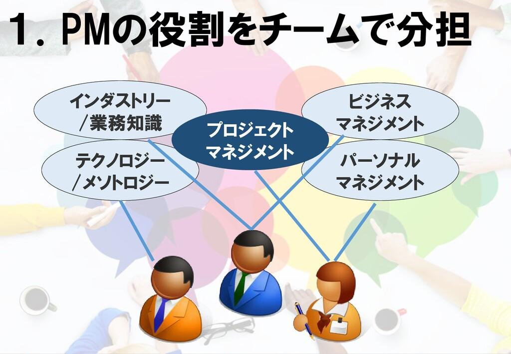 1.PMの役割をチームで分担 インダストリー /業務知識 テクノロジー /メソトロジー ビジネ...