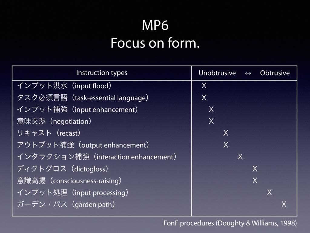 MP6 Focus on form. Instruction types Unobtrusiv...
