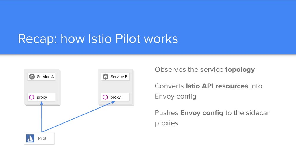 Recap: how Istio Pilot works Observes the servi...
