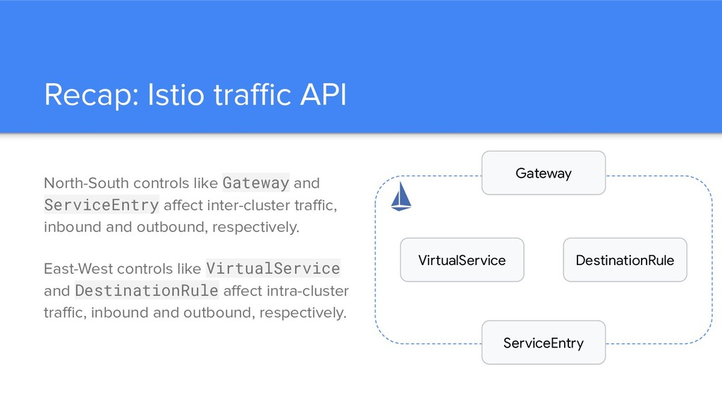Recap: Istio traffic API North-South controls lik...
