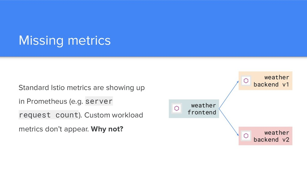 Missing metrics Standard Istio metrics are show...