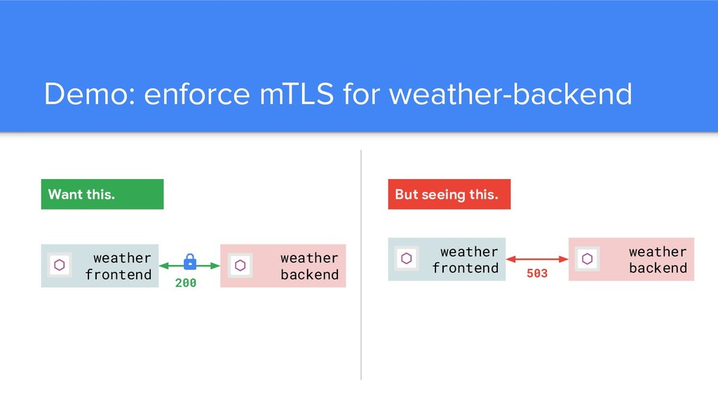 Demo: enforce mTLS for weather-backend weather ...