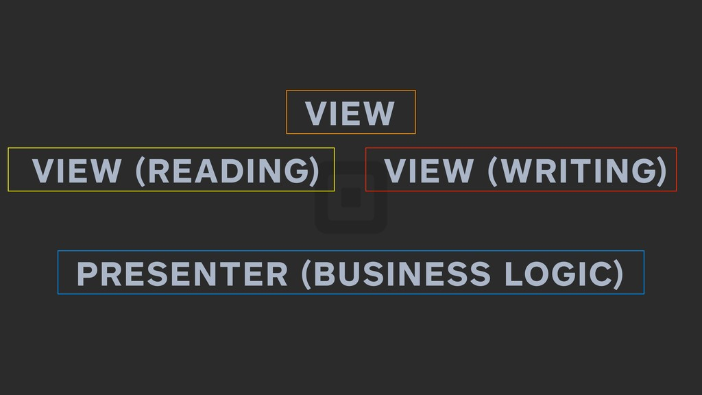 VIEW PRESENTER (BUSINESS LOGIC) VIEW (READING) ...