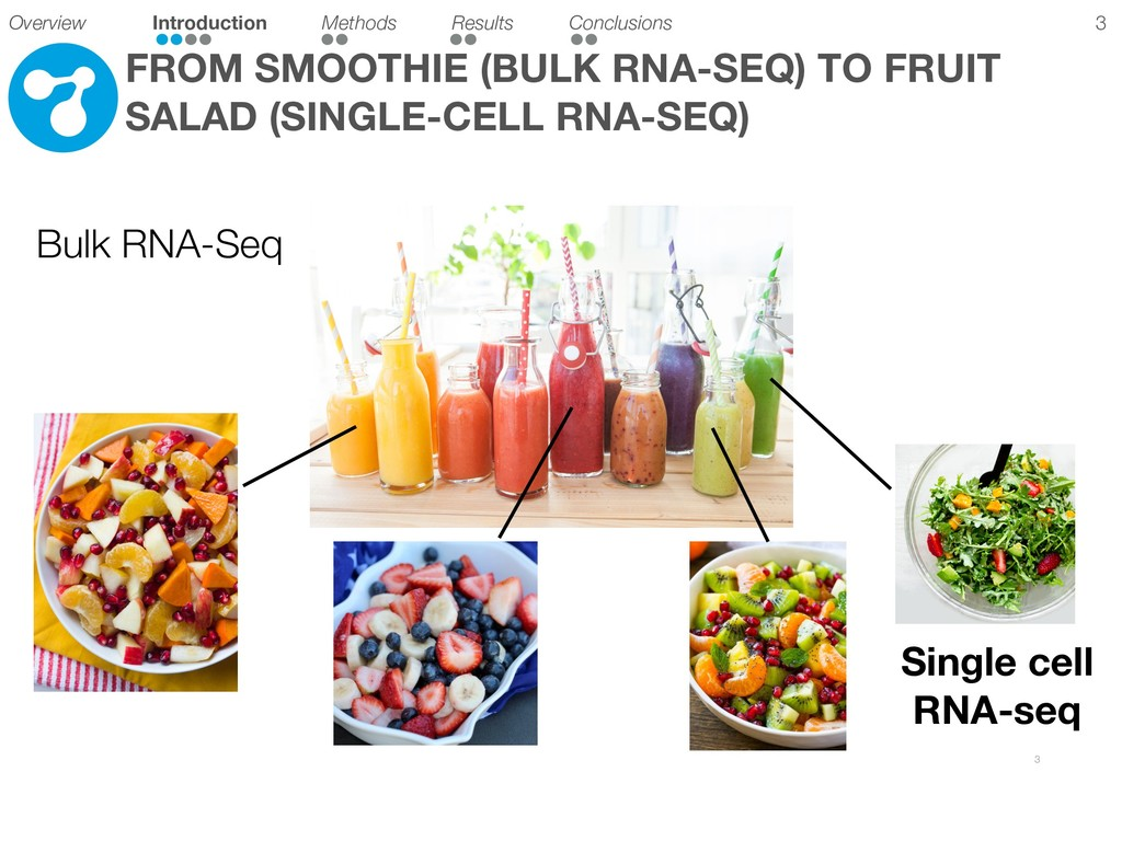 FROM SMOOTHIE (BULK RNA-SEQ) TO FRUIT SALAD (SI...