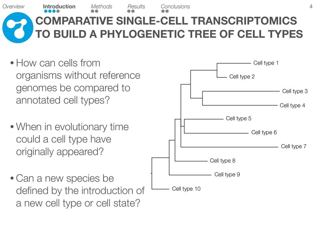 !4 COMPARATIVE SINGLE-CELL TRANSCRIPTOMICS TO B...
