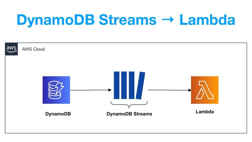 DynamoDB Streams → Lambda