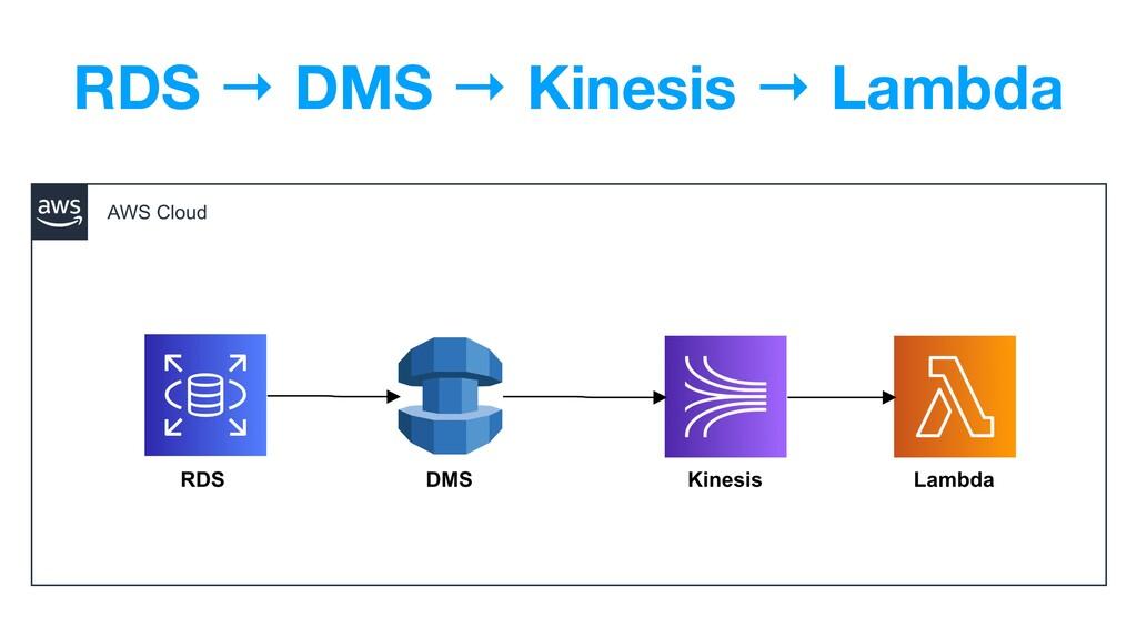 RDS → DMS → Kinesis → Lambda