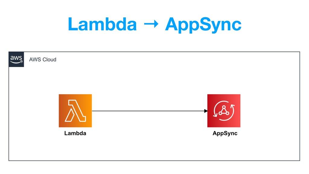 Lambda → AppSync