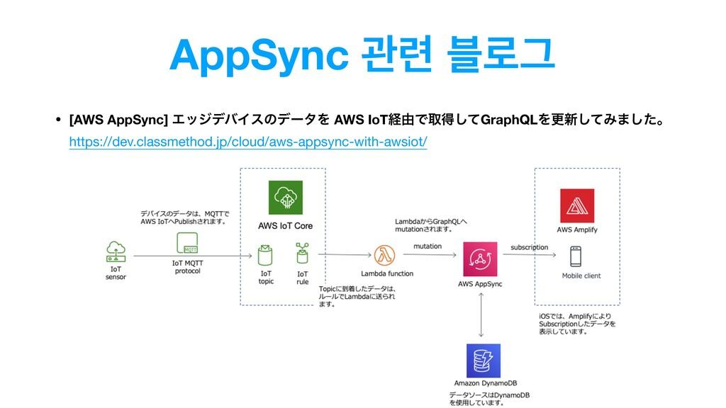 AppSync ҙ۲ ࠶۽Ӓ • [AWS AppSync] ΤοδσόΠεͷσʔλΛ AWS...