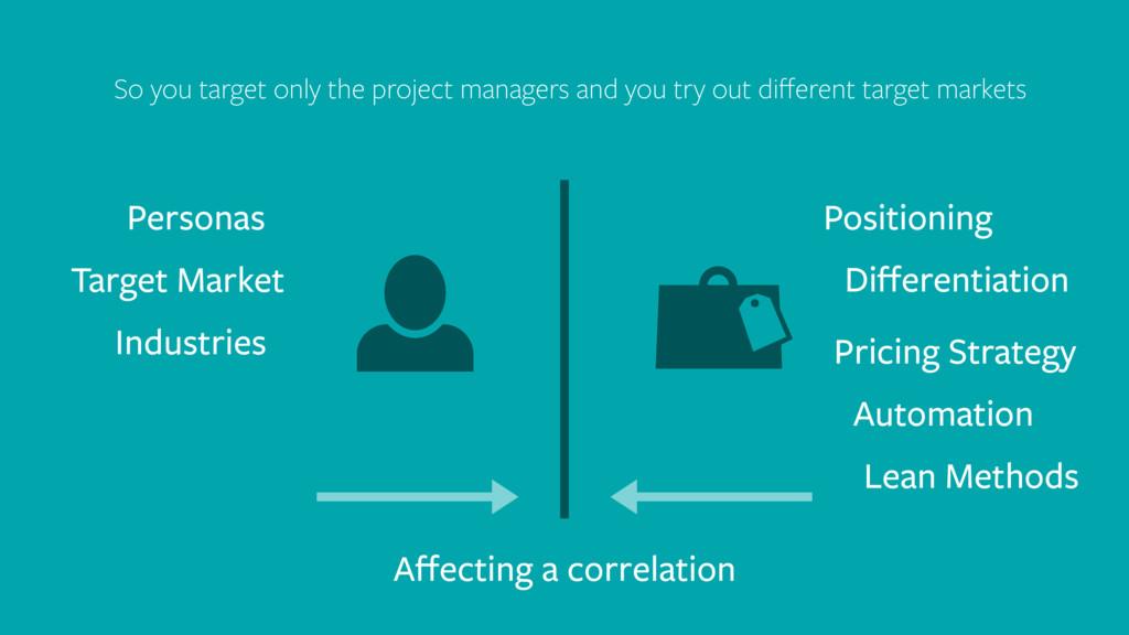 Personas Target Market Positioning Differentiati...