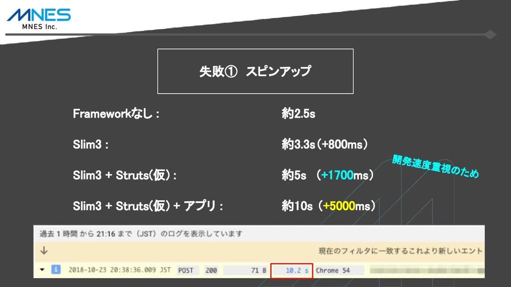 失敗① スピンアップ Frameworkなし : Slim3 : Slim3 + Struts...