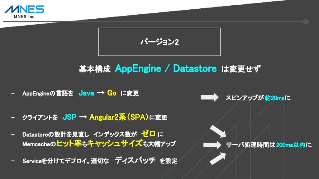 - AppEngineの言語を  Java → Go に変更 - クライアントを JSP → ...